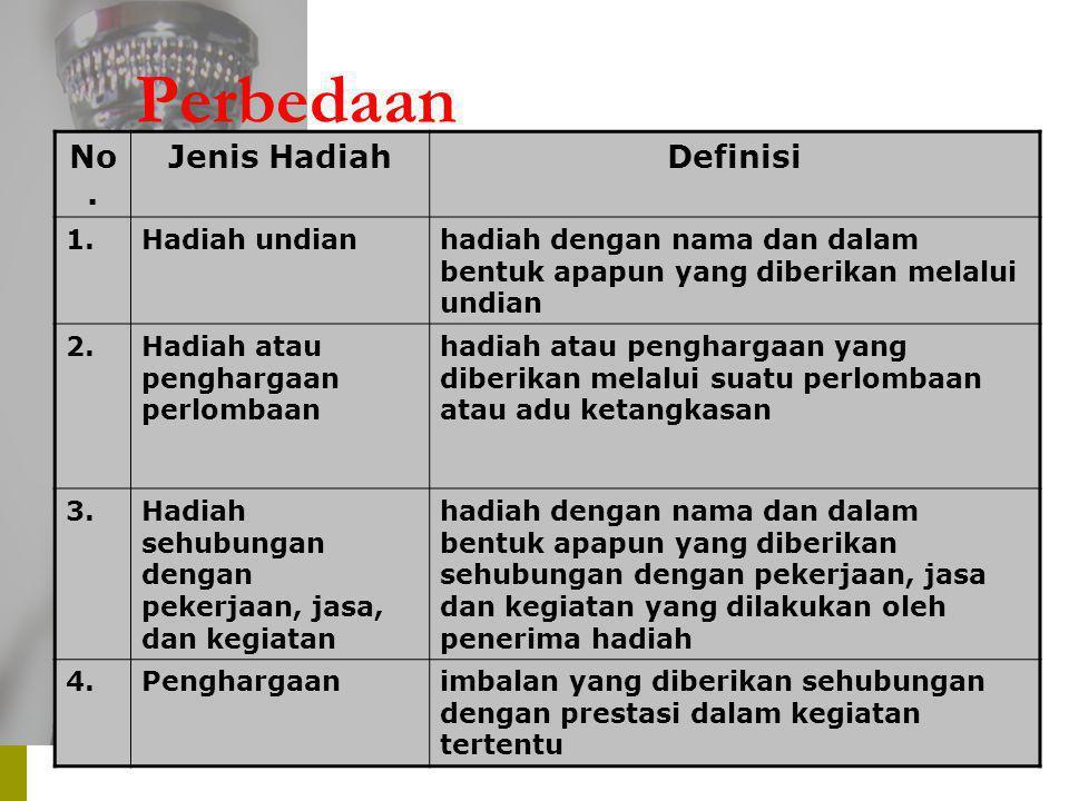 26 Perbedaan No. Jenis HadiahDefinisi 1.Hadiah undianhadiah dengan nama dan dalam bentuk apapun yang diberikan melalui undian 2.Hadiah atau penghargaa