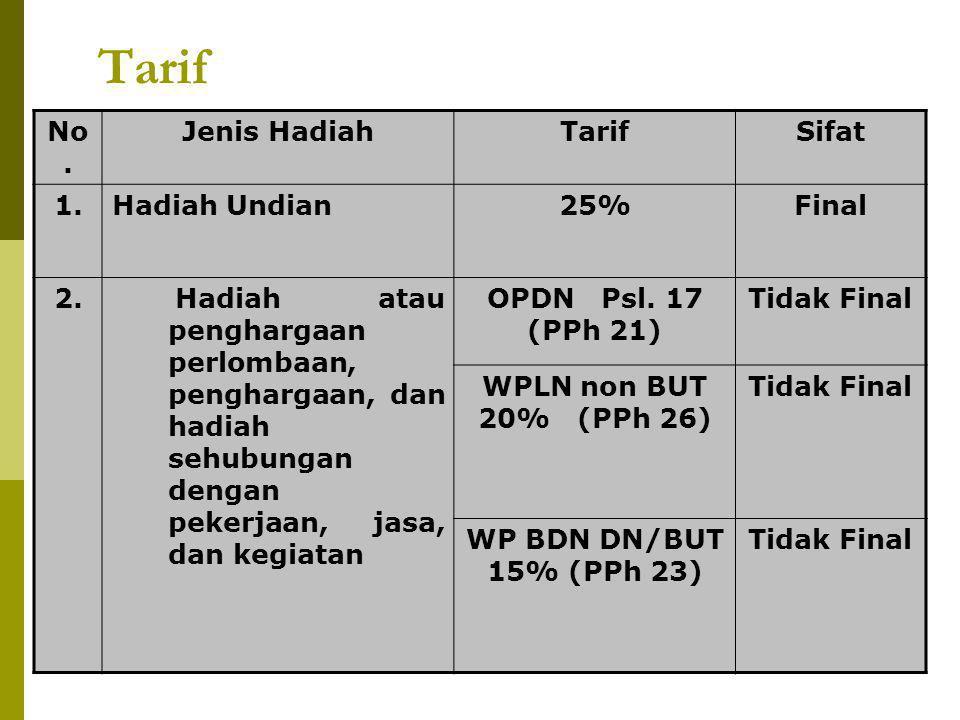 27 Tarif No.Jenis HadiahTarifSifat 1.Hadiah Undian25%Final 2.