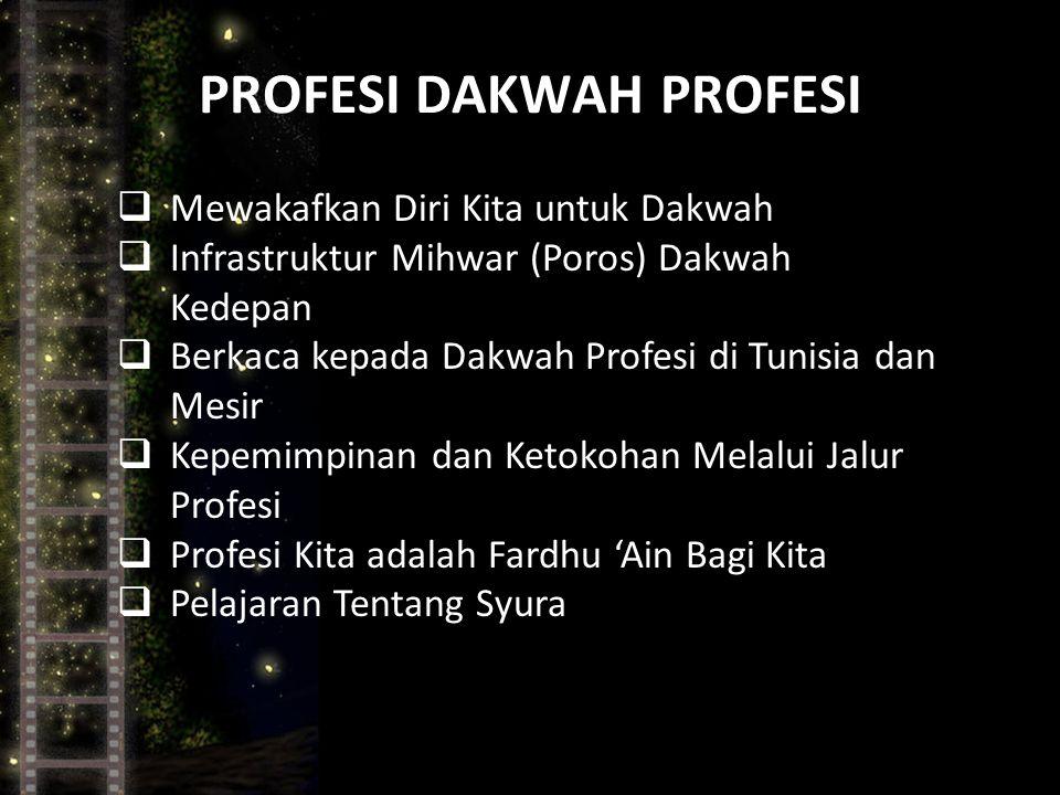 PROFESI DAKWAH DAN / ATAU DAKWAH PROFESI