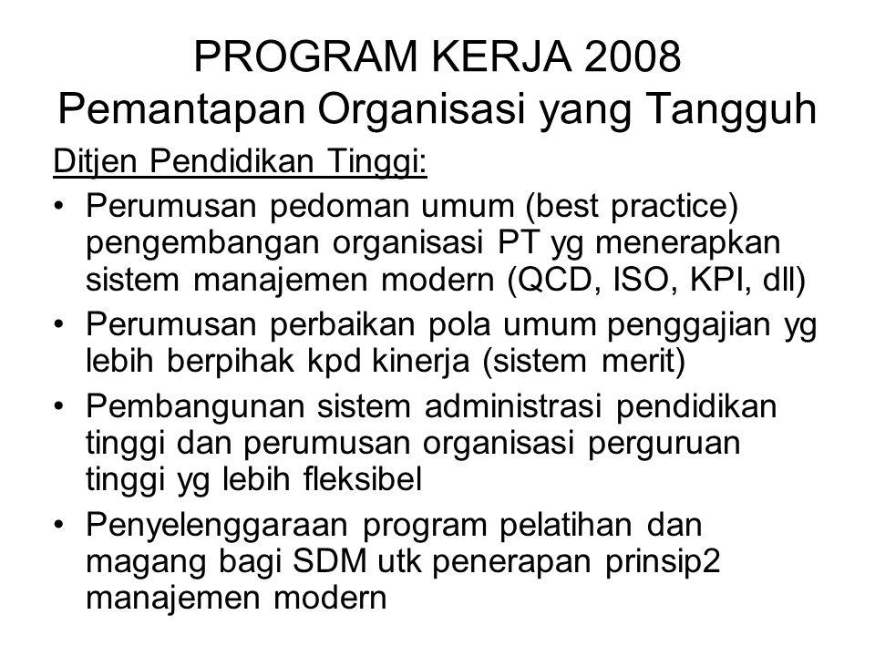 PROGRAM KERJA 2008 Pemantapan Organisasi yang Tangguh Perguruan Tinggi: Penguatan komitmen, pemantapan niat, perbaikan moral, perbaruan mindset, peningkatan kecerdasan emosional dan spiritual SDM dosen dan tenaga penunjang Perumusan sistem penilaian kinerja dan penyelenggaraan sistem insentif dan disinsentif Pembinaan kepemimpinan Perguruan Tinggi dan keteladanan yg mendorong peningkatan kinerja Pendirian assessment centre dan program pemetaan SDM