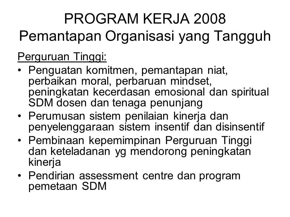 PROGRAM KERJA 2008 Pemantapan Organisasi yang Tangguh Perguruan Tinggi: Penguatan komitmen, pemantapan niat, perbaikan moral, perbaruan mindset, penin