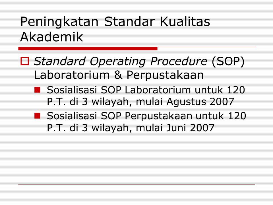 Peningkatan Standar Kualitas Akademik  Standard Operating Procedure (SOP) Laboratorium & Perpustakaan Sosialisasi SOP Laboratorium untuk 120 P.T. di