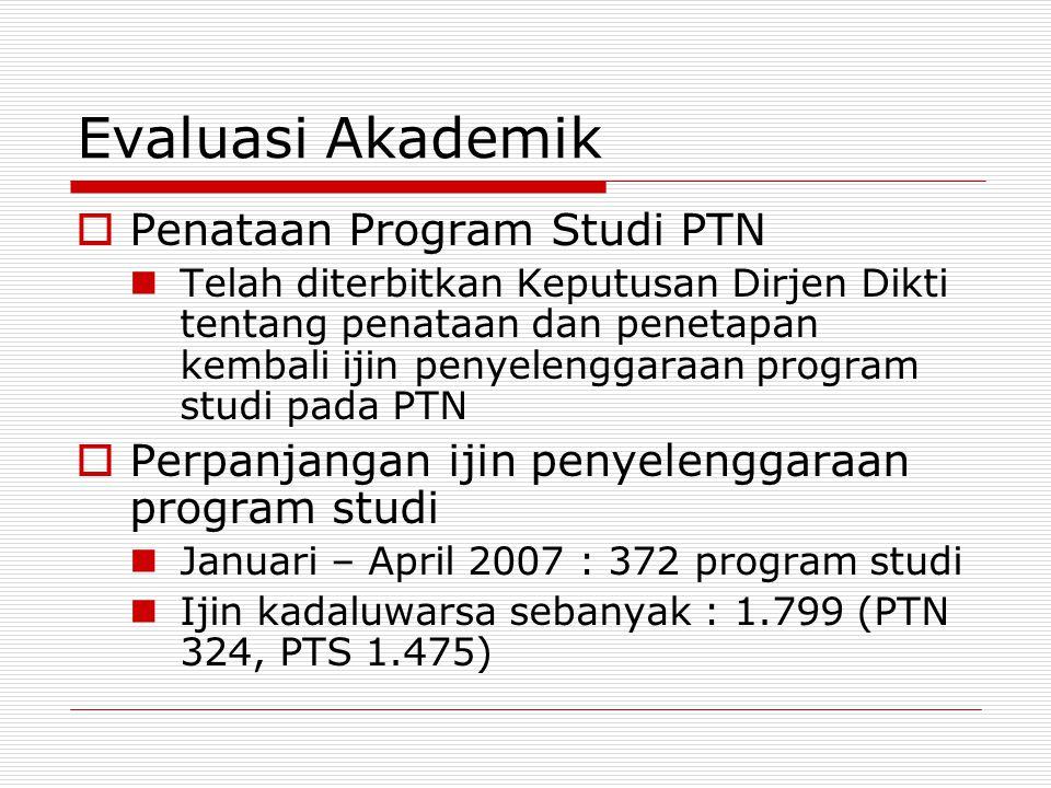 Evaluasi Akademik  Penataan Program Studi PTN Telah diterbitkan Keputusan Dirjen Dikti tentang penataan dan penetapan kembali ijin penyelenggaraan pr