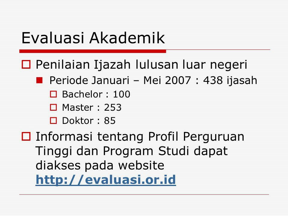Evaluasi Akademik  Penilaian Ijazah lulusan luar negeri Periode Januari – Mei 2007 : 438 ijasah  Bachelor : 100  Master : 253  Doktor : 85  Infor