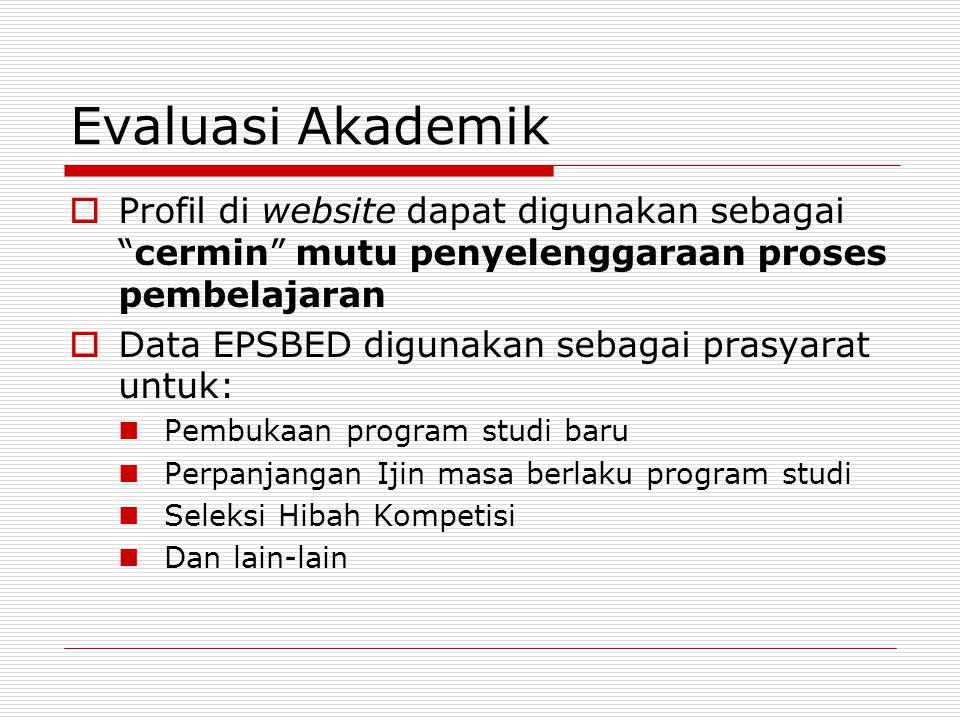 """Evaluasi Akademik  Profil di website dapat digunakan sebagai """"cermin"""" mutu penyelenggaraan proses pembelajaran  Data EPSBED digunakan sebagai prasya"""