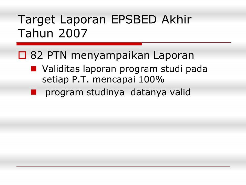 Target Laporan EPSBED Akhir Tahun 2007  82 PTN menyampaikan Laporan Validitas laporan program studi pada setiap P.T. mencapai 100% program studinya d