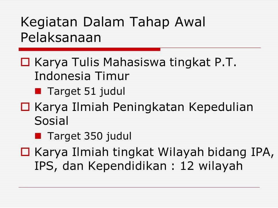 Kegiatan Dalam Tahap Awal Pelaksanaan  Karya Tulis Mahasiswa tingkat P.T. Indonesia Timur Target 51 judul  Karya Ilmiah Peningkatan Kepedulian Sosia