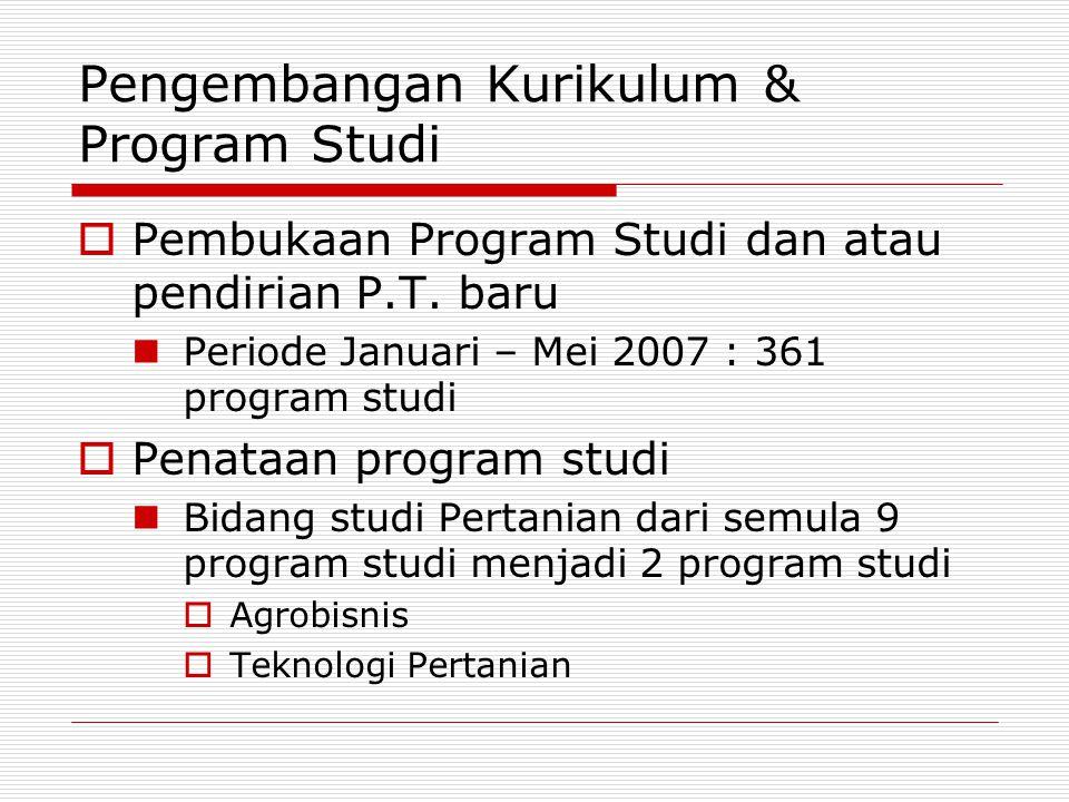 Pengembangan Kurikulum & Program Studi  Pembukaan Program Studi dan atau pendirian P.T. baru Periode Januari – Mei 2007 : 361 program studi  Penataa
