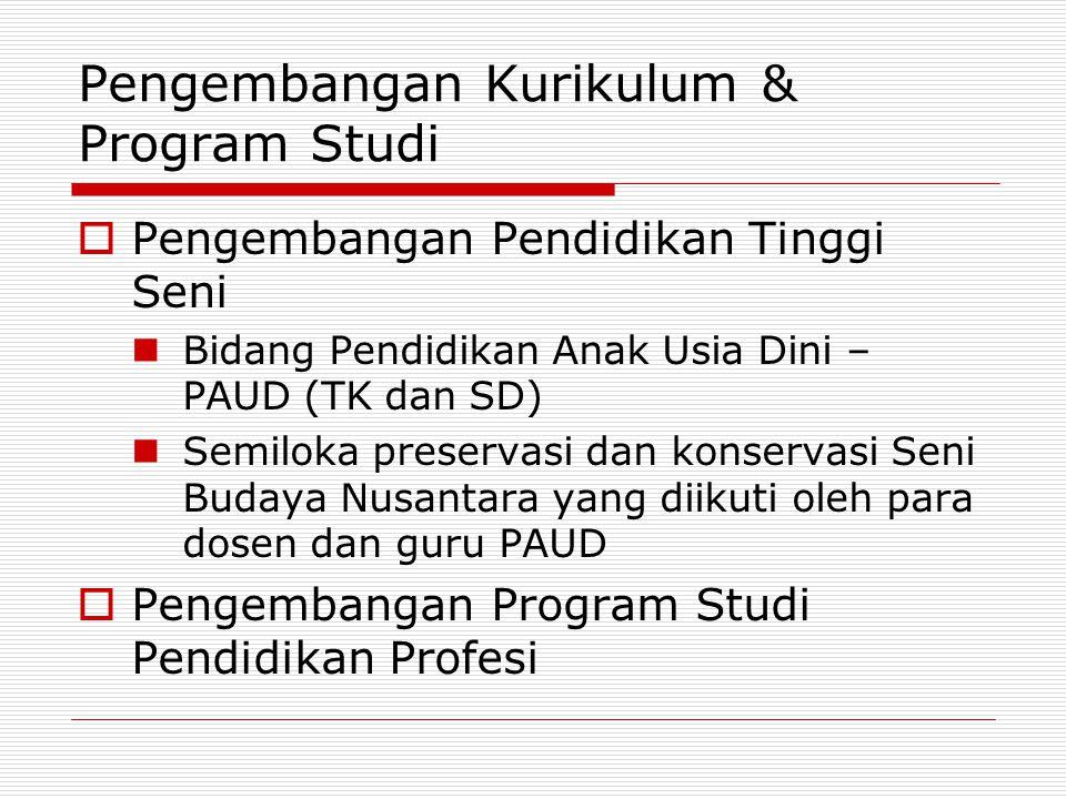 Pengembangan Kurikulum & Program Studi  Pengembangan Pendidikan Tinggi Seni Bidang Pendidikan Anak Usia Dini – PAUD (TK dan SD) Semiloka preservasi d