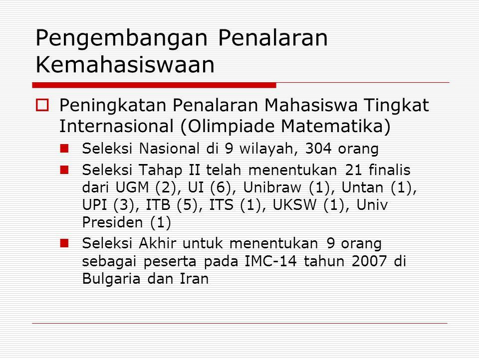 Pengembangan Penalaran Kemahasiswaan  Peningkatan Penalaran Mahasiswa Tingkat Internasional (Olimpiade Matematika) Seleksi Nasional di 9 wilayah, 304