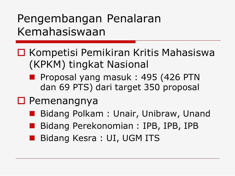 Pengembangan Penalaran Kemahasiswaan  Kompetisi Pemikiran Kritis Mahasiswa (KPKM) tingkat Nasional Proposal yang masuk : 495 (426 PTN dan 69 PTS) dar