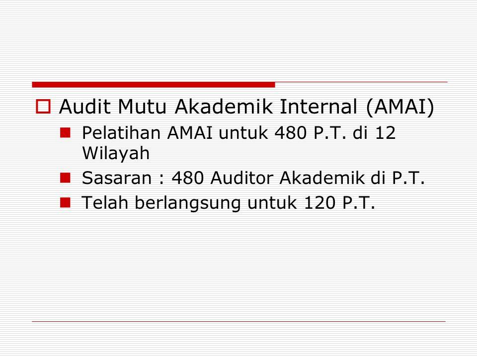  Audit Mutu Akademik Internal (AMAI) Pelatihan AMAI untuk 480 P.T. di 12 Wilayah Sasaran : 480 Auditor Akademik di P.T. Telah berlangsung untuk 120 P