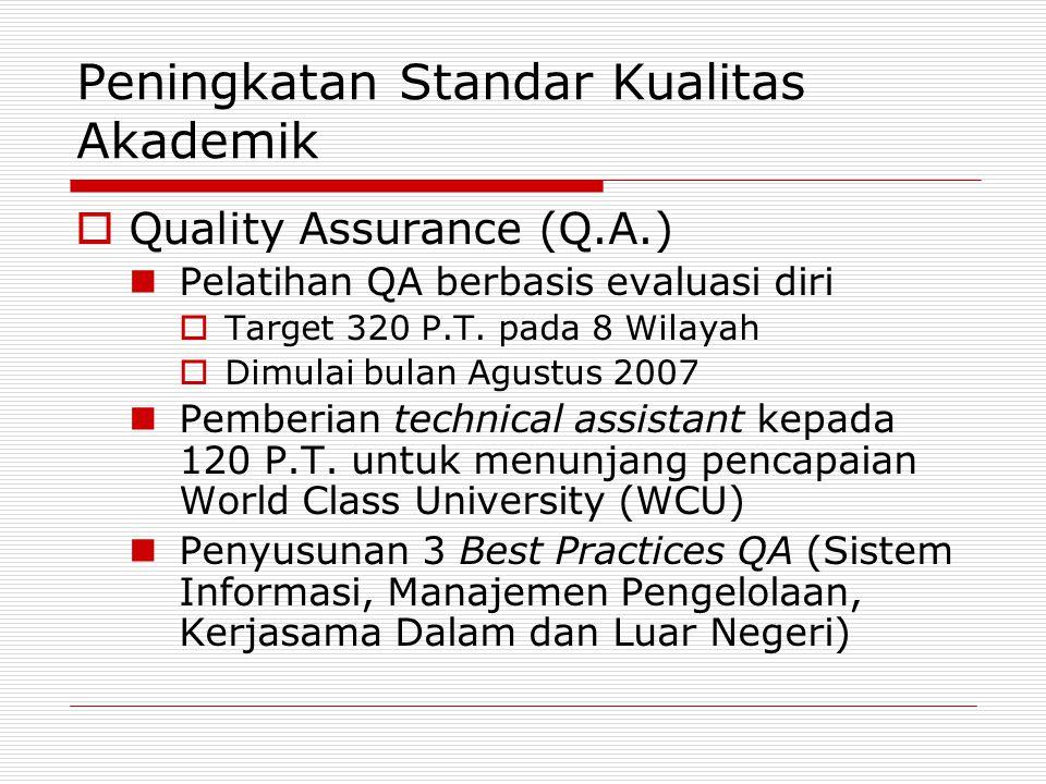 Peningkatan Standar Kualitas Akademik  Quality Assurance (Q.A.) Pelatihan QA berbasis evaluasi diri  Target 320 P.T. pada 8 Wilayah  Dimulai bulan