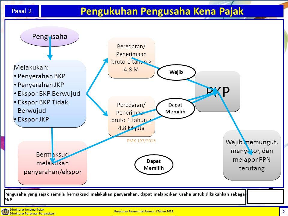2 Direktorat Jenderal Pajak Direktorat Peraturan Perpajakan I Peraturan Pemerintah Nomor 1 Tahun 2012 Peredaran/ Penerimaan bruto 1 tahun > 4,8 M Berm