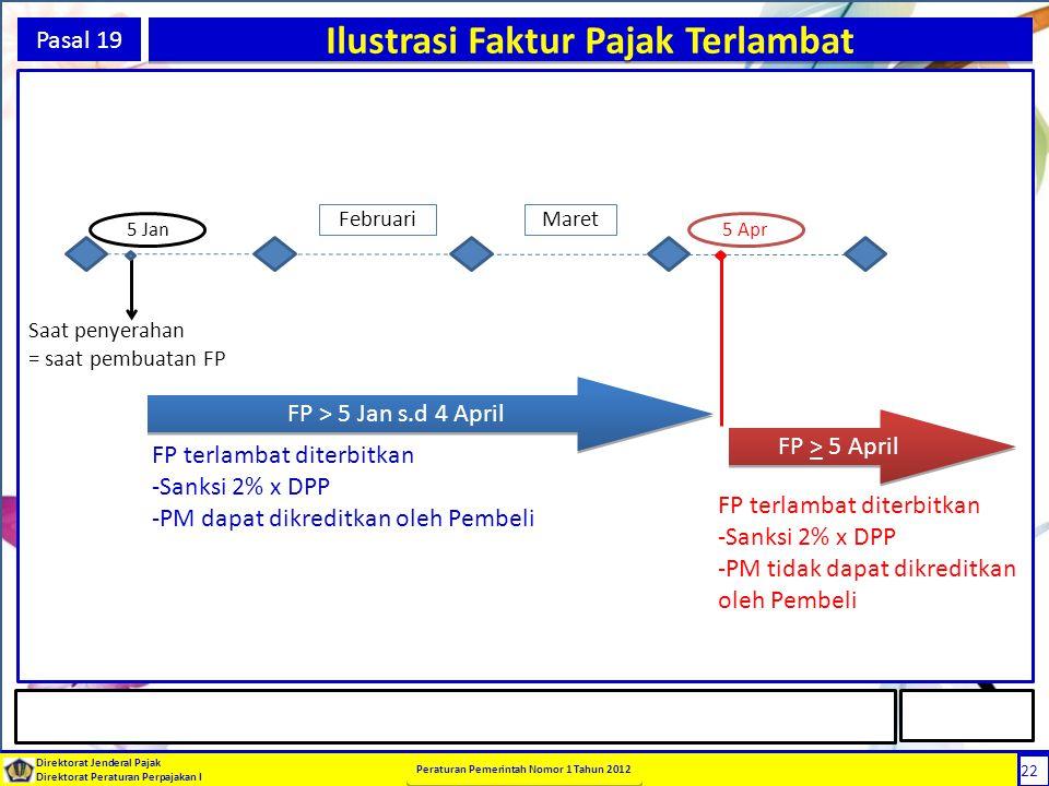 22 Direktorat Jenderal Pajak Direktorat Peraturan Perpajakan I Peraturan Pemerintah Nomor 1 Tahun 2012 22 Pasal 19 Ilustrasi Faktur Pajak Terlambat Sa