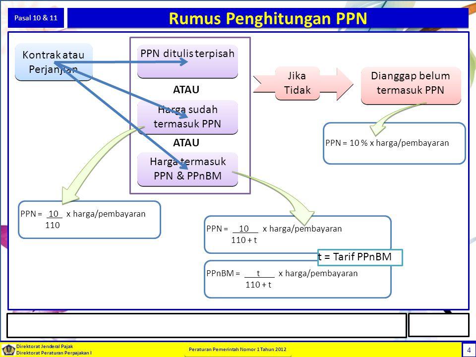 4 Direktorat Jenderal Pajak Direktorat Peraturan Perpajakan I Peraturan Pemerintah Nomor 1 Tahun 2012 PPN = 10. x harga/pembayaran 110 4 Pasal 10 & 11