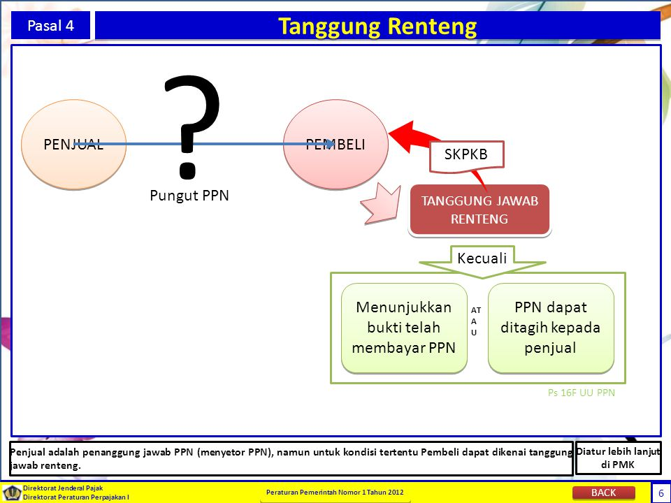 6 Direktorat Jenderal Pajak Direktorat Peraturan Perpajakan I Peraturan Pemerintah Nomor 1 Tahun 2012 6 Pasal 4 Tanggung Renteng Penjual adalah penang