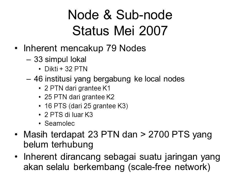 Node & Sub-node Status Mei 2007 Inherent mencakup 79 Nodes –33 simpul lokal Dikti + 32 PTN –46 institusi yang bergabung ke local nodes 2 PTN dari grantee K1 25 PTN dari grantee K2 16 PTS (dari 25 grantee K3) 2 PTS di luar K3 Seamolec Masih terdapat 23 PTN dan > 2700 PTS yang belum terhubung Inherent dirancang sebagai suatu jaringan yang akan selalu berkembang (scale-free network)