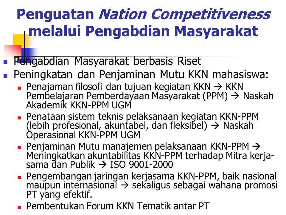 Sejarah Singkat KKN Mahasiswa 1971: Dir.Pend.Tinggi, Depdikbud (Prof.