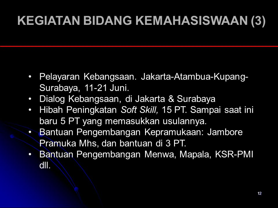 12 KEGIATAN BIDANG KEMAHASISWAAN (3) Pelayaran Kebangsaan. Jakarta-Atambua-Kupang- Surabaya, 11-21 Juni. Dialog Kebangsaan, di Jakarta & Surabaya Hiba