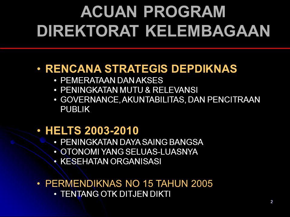 13 KEGIATAN BIDANG KERJASAMA Sosialisasi program Co-Op (3 kali) Penyelenggaraan program Co-Op termasuk untuk pengembangan UKM di 10 PT.