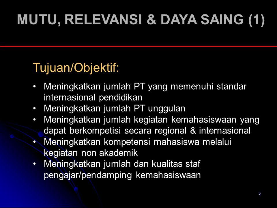 5 MUTU, RELEVANSI & DAYA SAING (1) Tujuan/Objektif: Meningkatkan jumlah PT yang memenuhi standar internasional pendidikan Meningkatkan jumlah PT unggu