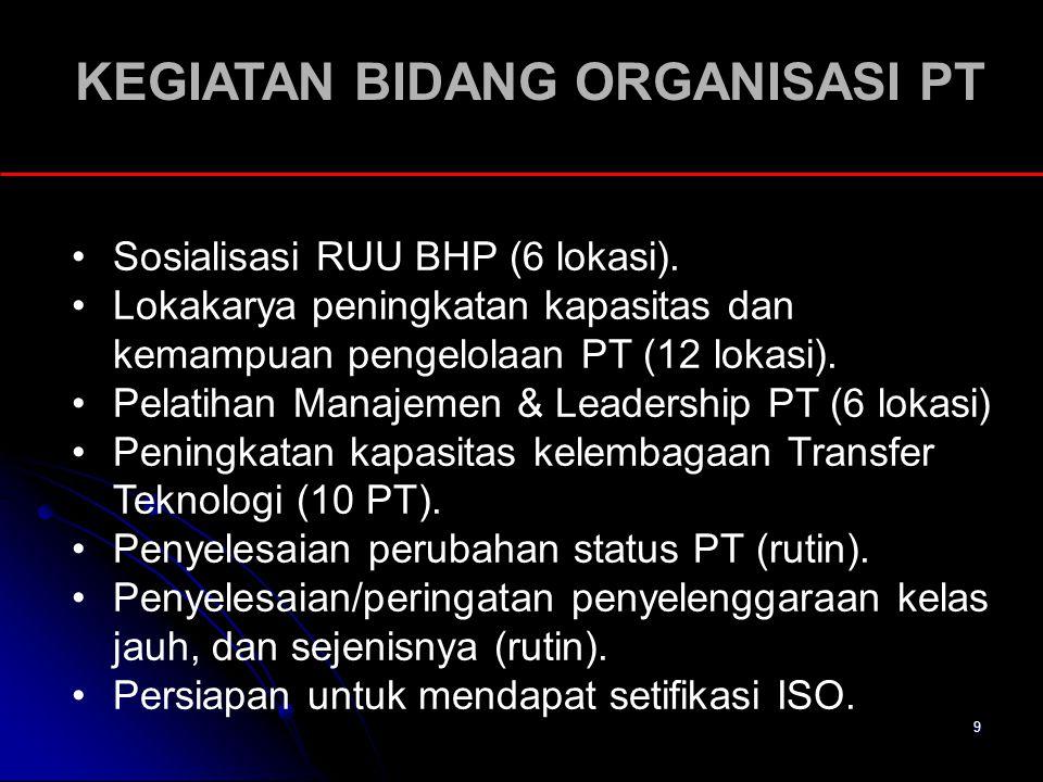 9 KEGIATAN BIDANG ORGANISASI PT Sosialisasi RUU BHP (6 lokasi). Lokakarya peningkatan kapasitas dan kemampuan pengelolaan PT (12 lokasi). Pelatihan Ma