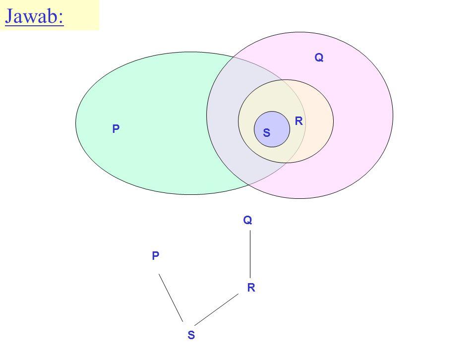  Soal No 2  Diketahui himpunan-himpunan A, B, C D dan E A={1,2,3……,,8,9} B= {2,4,6,8} C={1,3,5,7,9} D={3,4,5} E={3,5}  Buat diagram Venn dan diagram garisnya