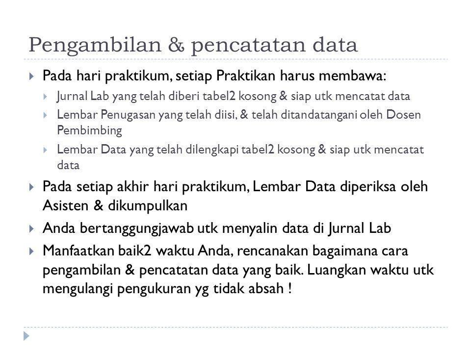 Pengambilan & pencatatan data  Pada hari praktikum, setiap Praktikan harus membawa:  Jurnal Lab yang telah diberi tabel2 kosong & siap utk mencatat data  Lembar Penugasan yang telah diisi, & telah ditandatangani oleh Dosen Pembimbing  Lembar Data yang telah dilengkapi tabel2 kosong & siap utk mencatat data  Pada setiap akhir hari praktikum, Lembar Data diperiksa oleh Asisten & dikumpulkan  Anda bertanggungjawab utk menyalin data di Jurnal Lab  Manfaatkan baik2 waktu Anda, rencanakan bagaimana cara pengambilan & pencatatan data yang baik.