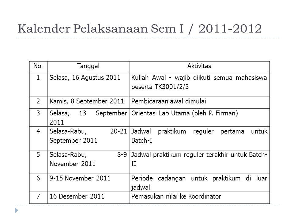 Prosedur umum  Pembicaraan awal (sampai lulus, maks 3x)  Cek alat bersama teknisi (P.
