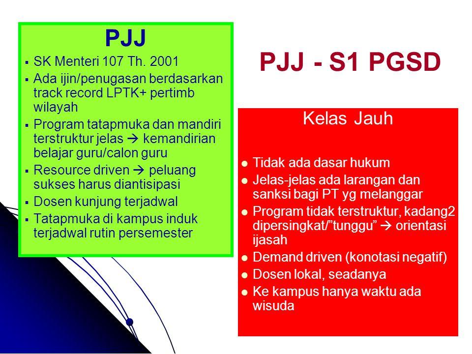 PJJ - S1 PGSD PJJ  SK Menteri 107 Th. 2001  Ada ijin/penugasan berdasarkan track record LPTK+ pertimb wilayah  Program tatapmuka dan mandiri terstr