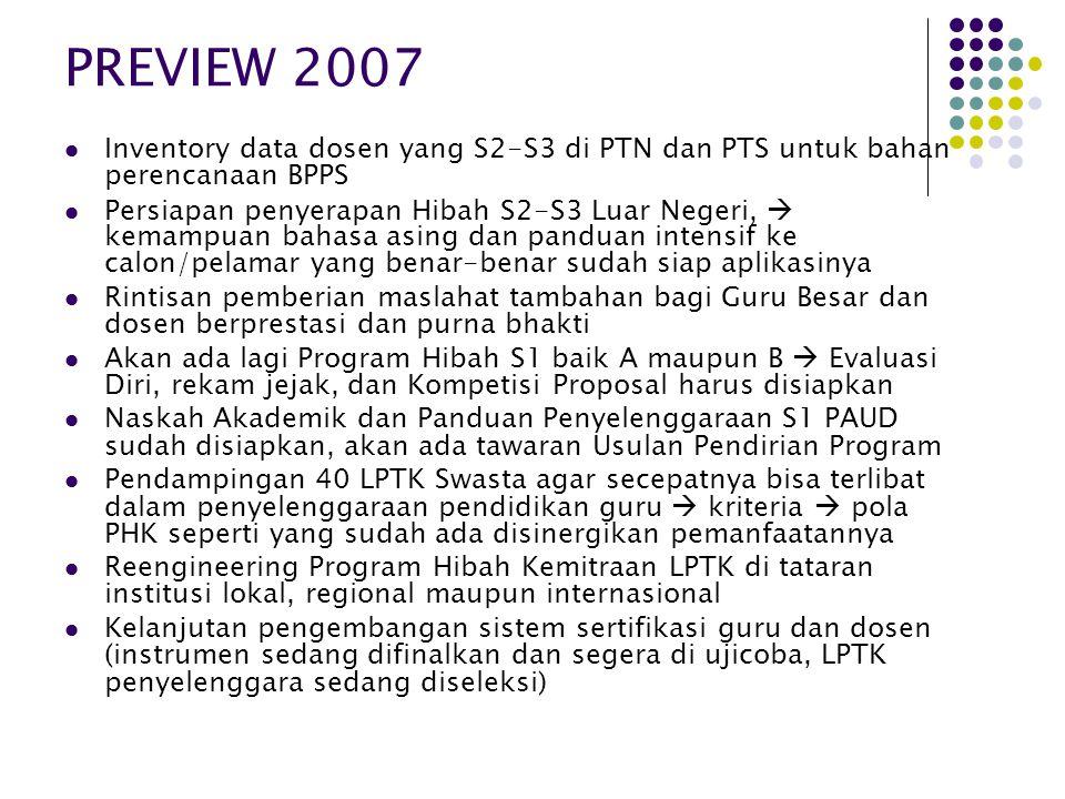 PREVIEW 2007 Inventory data dosen yang S2-S3 di PTN dan PTS untuk bahan perencanaan BPPS Persiapan penyerapan Hibah S2-S3 Luar Negeri,  kemampuan bah