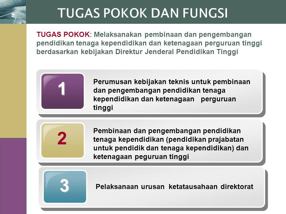 www.themegallery.com TUGAS POKOK DAN FUNGSI 1 Perumusan kebijakan teknis untuk pembinaan dan pengembangan pendidikan tenaga kependidikan dan ketenagaa