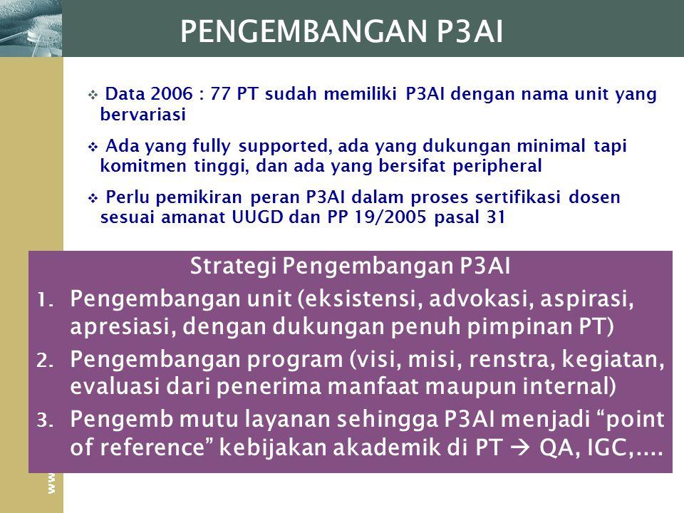 www.themegallery.com PENGEMBANGAN P3AI Strategi Pengembangan P3AI 1. Pengembangan unit (eksistensi, advokasi, aspirasi, apresiasi, dengan dukungan pen