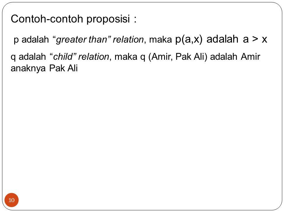 """10 Contoh-contoh proposisi : p adalah """"greater than"""" relation, maka p(a,x) adalah a > x q adalah """"child"""" relation, maka q (Amir, Pak Ali) adalah Amir"""