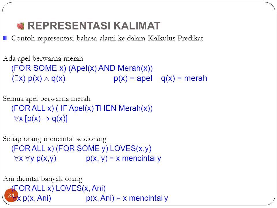 34 REPRESENTASI KALIMAT Contoh representasi bahasa alami ke dalam Kalkulus Predikat Ada apel berwarna merah (FOR SOME x) (Apel(x) AND Merah(x)) (  x)