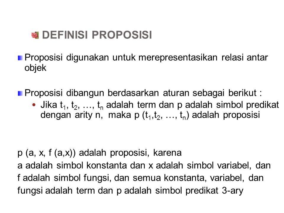 DEFINISI PROPOSISI Proposisi digunakan untuk merepresentasikan relasi antar objek Proposisi dibangun berdasarkan aturan sebagai berikut : Jika t 1, t