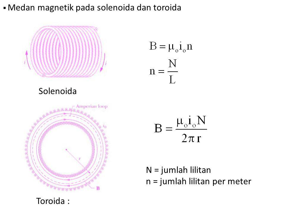 Medan magnetik pada solenoida dan toroida Solenoida Toroida : N = jumlah lilitan n = jumlah lilitan per meter