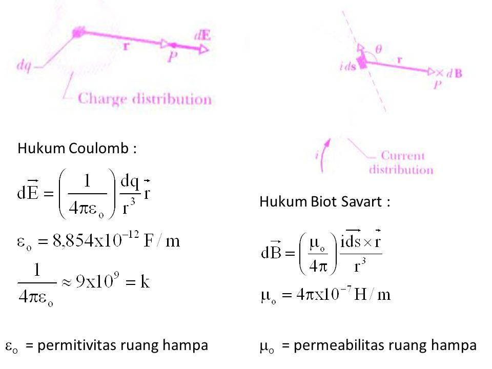 Hukum Coulomb : Hukum Biot Savart :  o = permitivitas ruang hampa  o = permeabilitas ruang hampa
