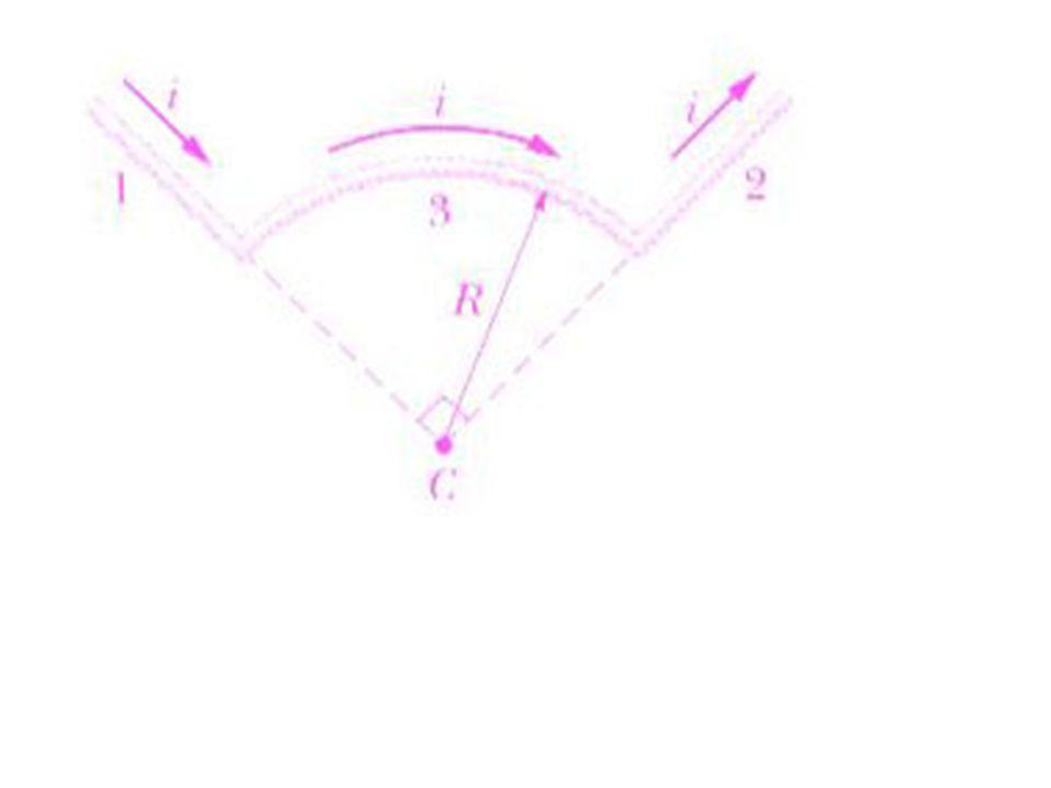  Gaya pada dua kawat panjang sejajar yang dilewati arus Kawat a dilewati arus i a menghasilkan medan magnetik di kawat b : Pada kawat b sepanjang L yang dilewati arus i b bekerja gaya : Dengan cara yang sama akan diperoleh F ba = F ab (tarik menarik)
