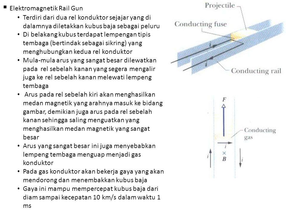  Elektromagnetik Rail Gun Terdiri dari dua rel konduktor sejajar yang di dalamnya diletakkan kubus baja sebagai peluru Di belakang kubus terdapat lem
