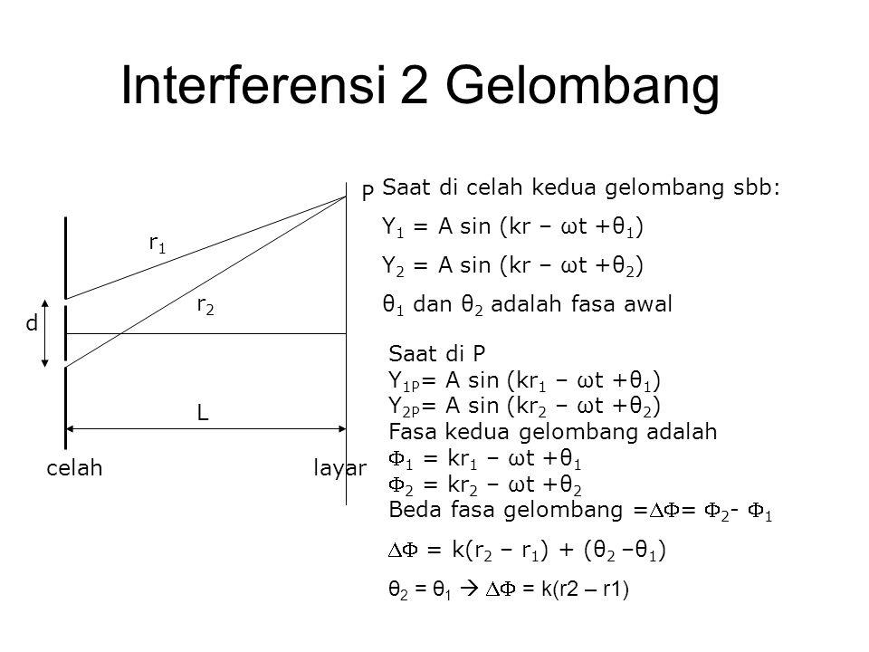Interferensi 2 Gelombang P celahlayar L r1r1 r2r2 d Saat di celah kedua gelombang sbb: Y 1 = A sin (kr – ωt +θ 1 ) Y 2 = A sin (kr – ωt +θ 2 ) θ 1 dan