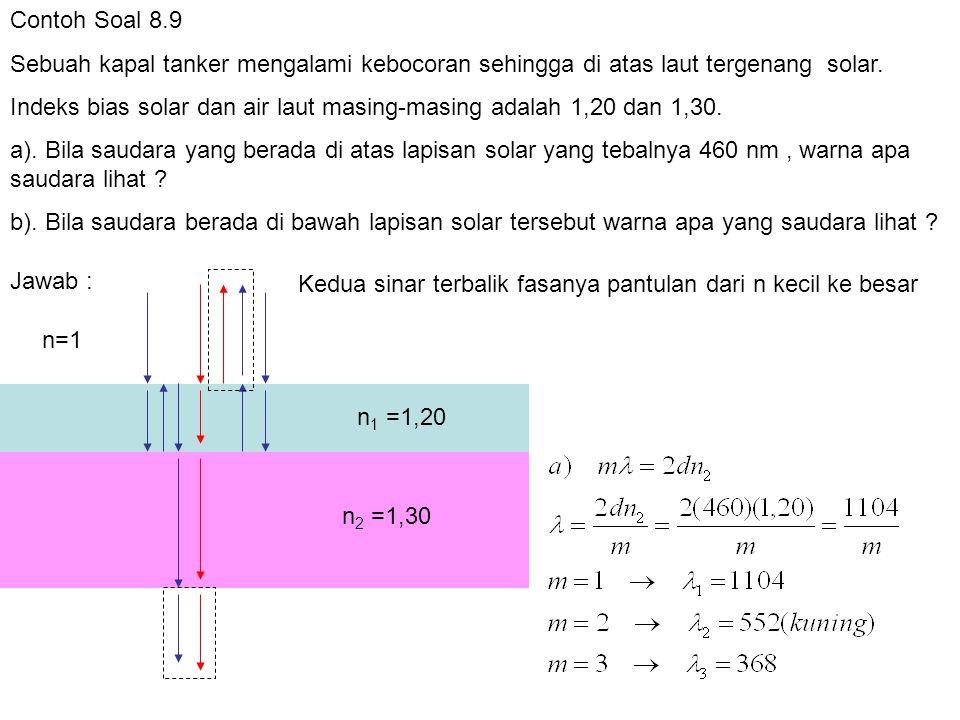 Contoh Soal 8.9 Sebuah kapal tanker mengalami kebocoran sehingga di atas laut tergenang solar. Indeks bias solar dan air laut masing-masing adalah 1,2