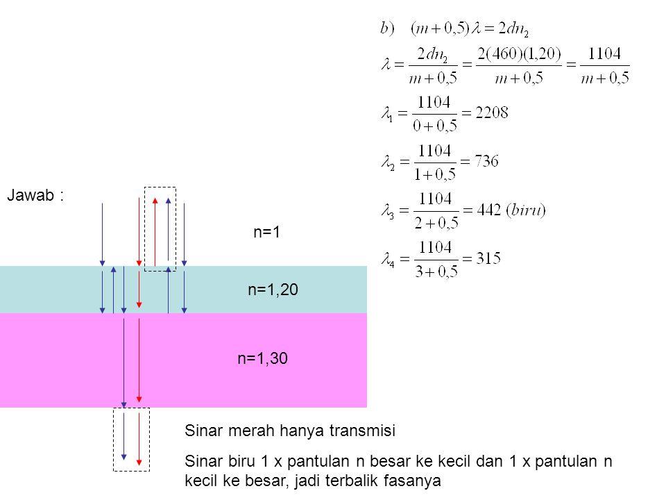 Jawab : n=1 n=1,20 n=1,30 Sinar merah hanya transmisi Sinar biru 1 x pantulan n besar ke kecil dan 1 x pantulan n kecil ke besar, jadi terbalik fasany