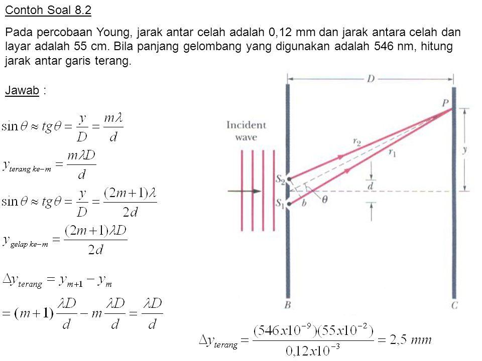 Contoh Soal 8.2 Pada percobaan Young, jarak antar celah adalah 0,12 mm dan jarak antara celah dan layar adalah 55 cm. Bila panjang gelombang yang digu