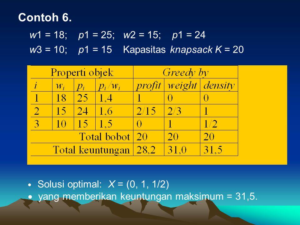 Contoh 6. w1 = 18; p1 = 25; w2 = 15; p1 = 24 w3 = 10; p1 = 15 Kapasitas knapsack K = 20  Solusi optimal: X = (0, 1, 1/2)  yang memberikan keuntungan