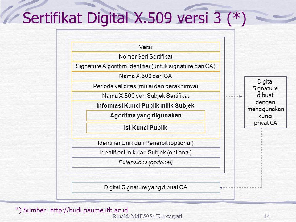 Rinaldi M/IF5054 Kriptografi14 Sertifikat Digital X.509 versi 3 (*) Versi Nomor Seri Sertifikat Signature Algorithm Identifier (untuk signature dari CA) Nama X.500 dari CA Perioda validitas (mulai dan berakhirnya) Nama X.500 dari Subjek Sertifikat Informasi Kunci Publik milik Subjek Agoritma yang digunakan Isi Kunci Publik Identifier Unik dari Penerbit (optional) Identifier Unik dari Subjek (optional) Extensions (optional) Digital Signature yang dibuat CA Digital Signature dibuat dengan menggunakan kunci privat CA *) Sumber: http://budi.paume.itb.ac.id