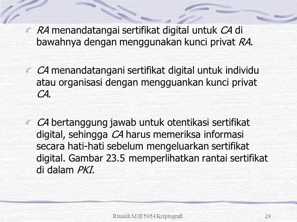 Rinaldi M/IF5054 Kriptografi29 RA menandatangai sertifikat digital untuk CA di bawahnya dengan menggunakan kunci privat RA.