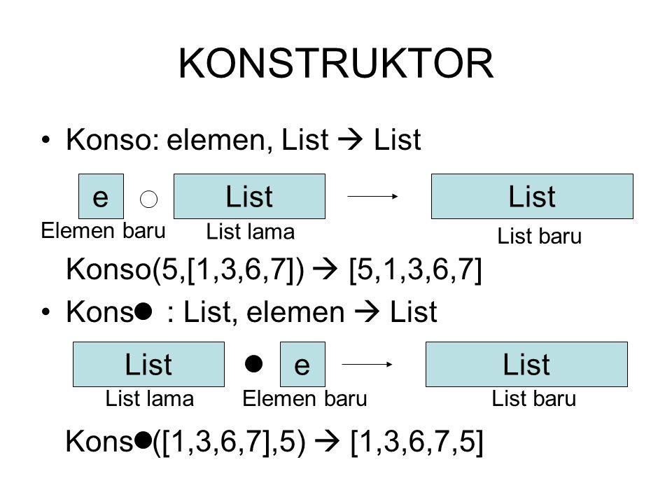KONSTRUKTOR Konso: elemen, List  List Konso(5,[1,3,6,7])  [5,1,3,6,7] Kons : List, elemen  List Kons ([1,3,6,7],5)  [1,3,6,7,5] eList e Elemen bar