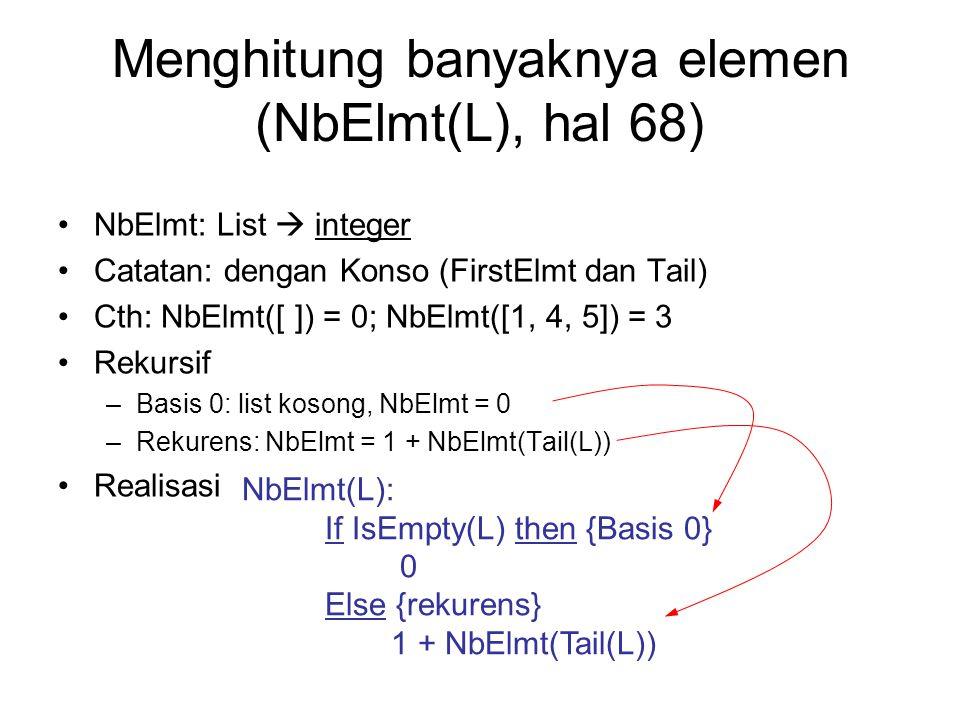 Menghitung banyaknya elemen (NbElmt(L), hal 68) NbElmt: List  integer Catatan: dengan Konso (FirstElmt dan Tail) Cth: NbElmt([ ]) = 0; NbElmt([1, 4,